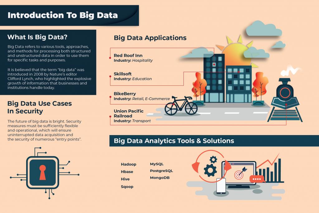 Intro To Big Data
