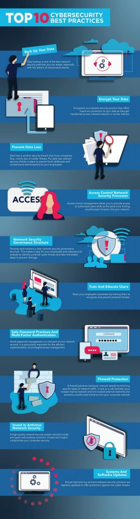 Top 10 Cybersecurity Best Practices