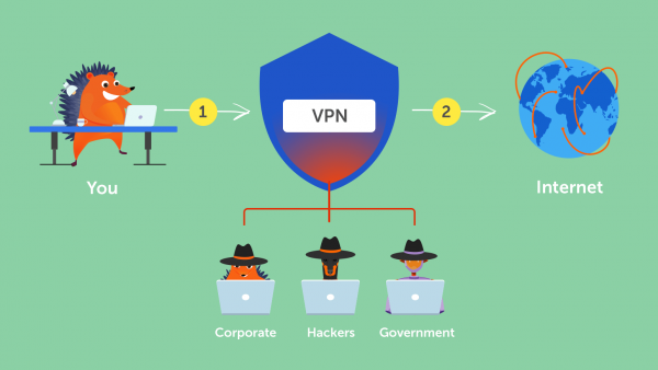 user connects to the Internet using VPN as shield from hackers and other trackers