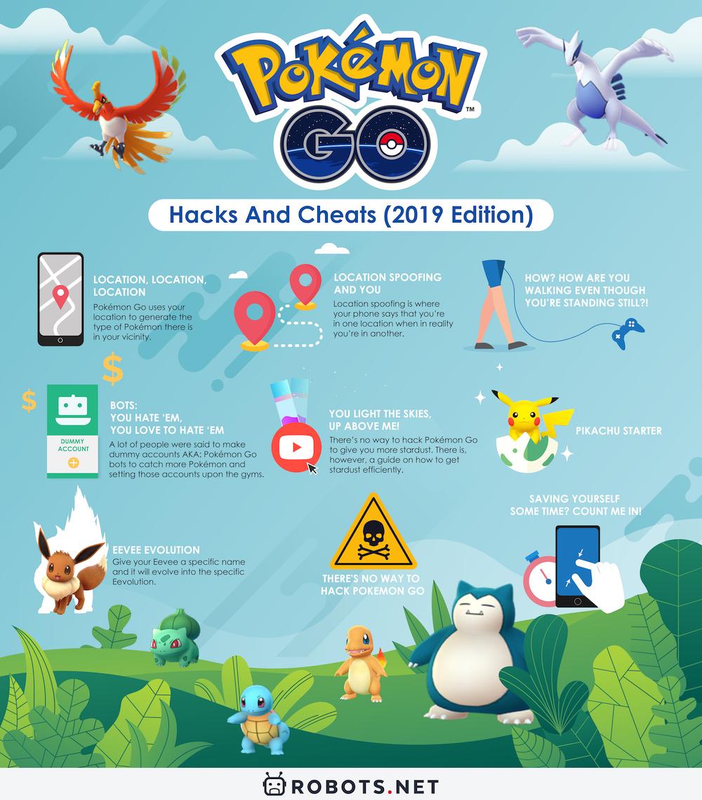 Pokemon Go Hacks And Cheats