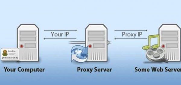 DIY Proxy