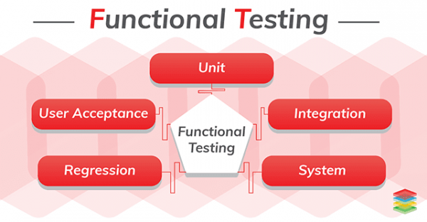 Functional testing disadvance
