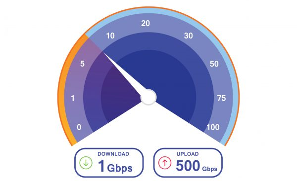 Internet Speed Test speedometer