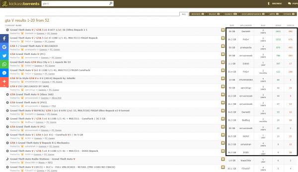 List of files on Kickass Torrents