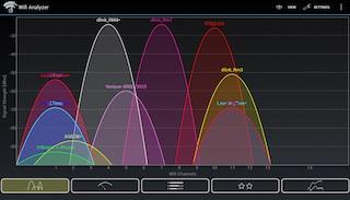 Wifi Analyzer application