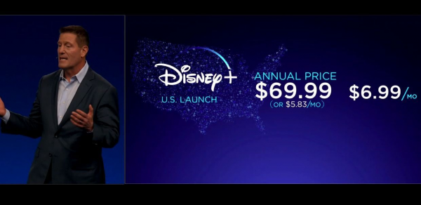Hulu vs Netflix vs Disney Plus Disney Plus' subscription fee was announced at launch.