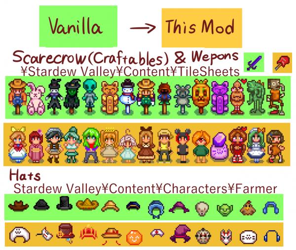 Gotama's Scarecrow And Hats Mod