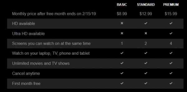 Netflix has a useful price breakdown.