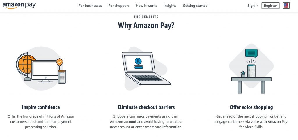 Amazon Pay Paypal alternative