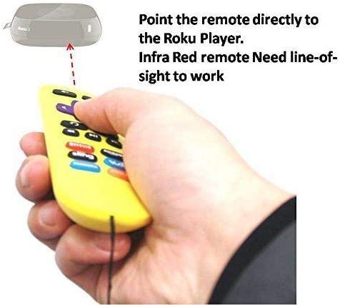 Roku IR Remote