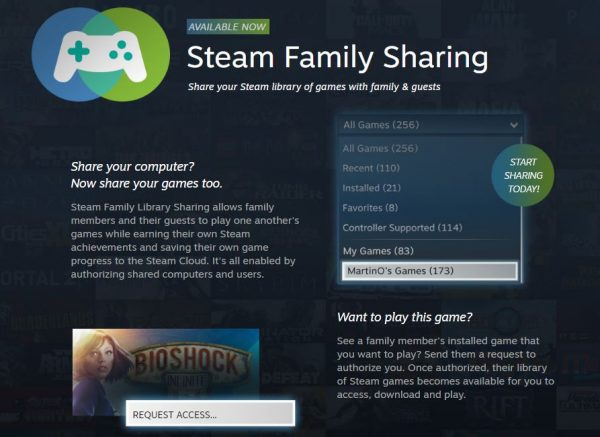 The Case for Family Sharing