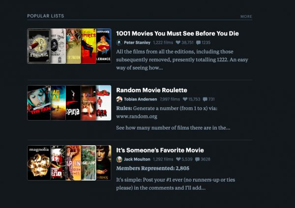 Letterboxd List Features