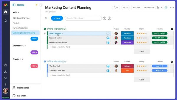 Content Planning Board