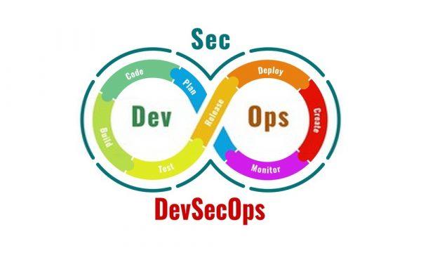 How DevSecOps Works