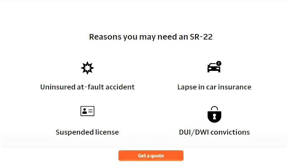 SR-22 Availability