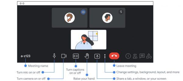 Google Meet interface