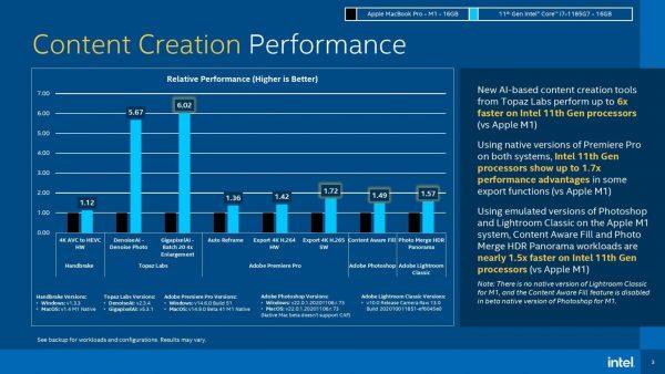 Content Performance