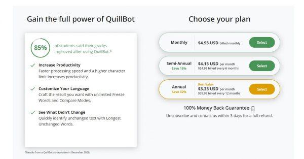 Quillbot Pricing: best paraphrasing tool